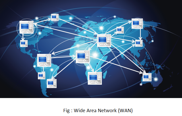 Wide-Area Network