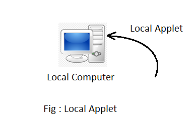 local applet