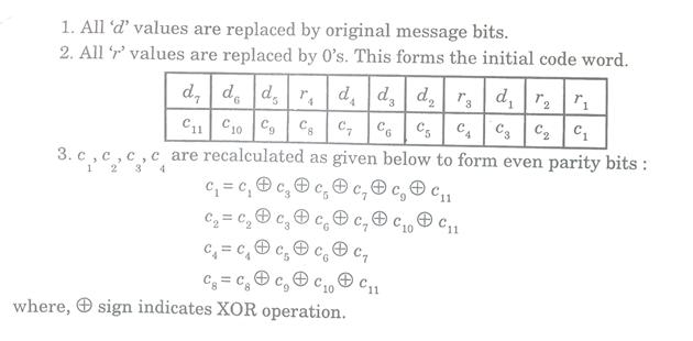 Steps of Hamming Code
